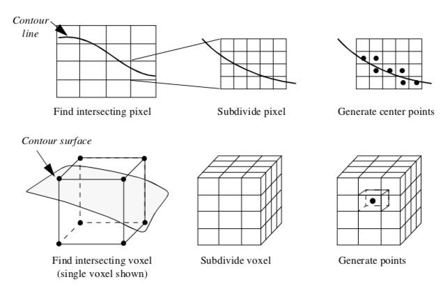 Figure9-1