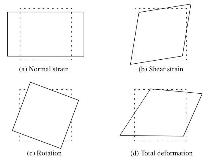 Figure9-11