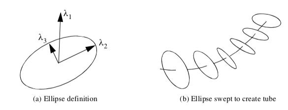Figure9-14