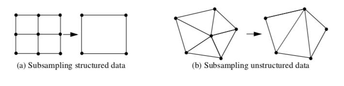 Figure9-17