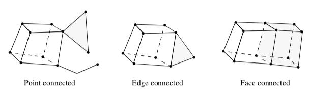 Figure9-22