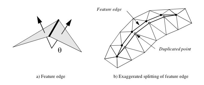 Figure9-25