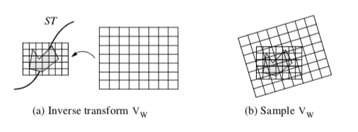 Figure9-33