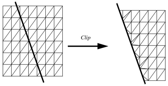 Figure9-9