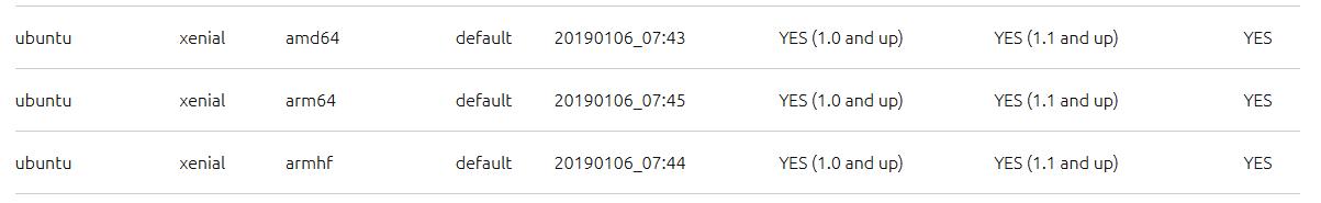 LXC ubuntu镜像列表