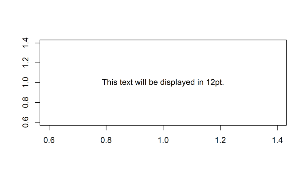 Figure 2: Text in 12pt.