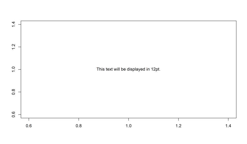 Figure 4: Text in 12pt, sideways.