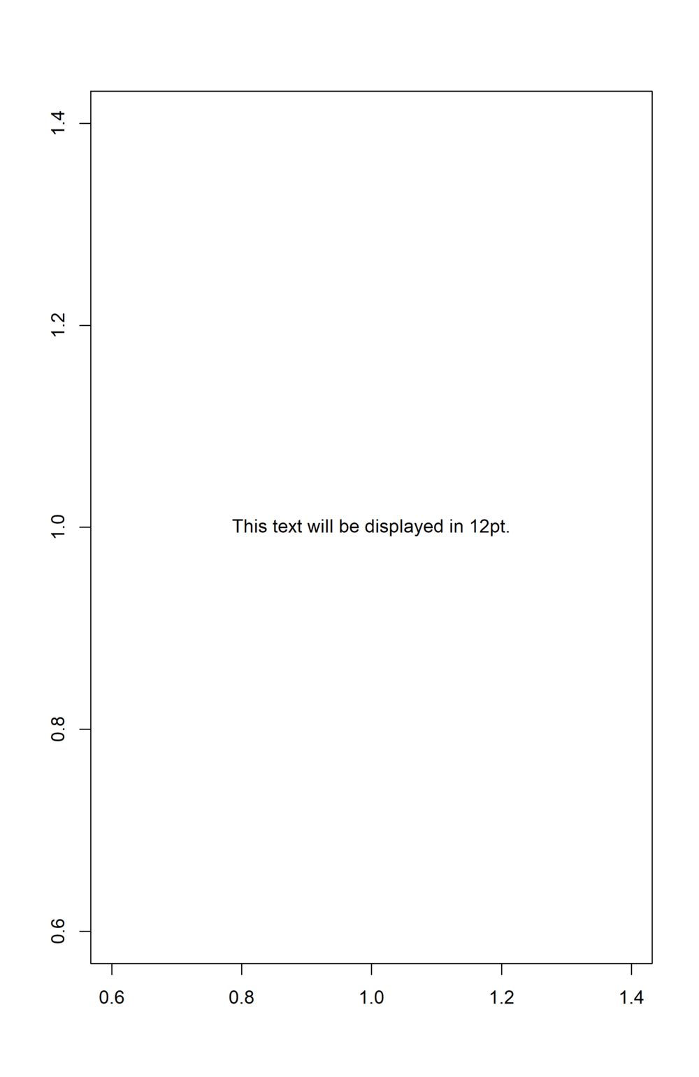 Figure 3: Text in 12pt, total page height.