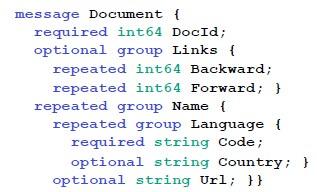 记录模型example