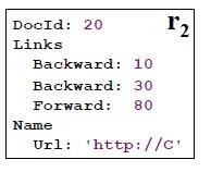 一条记录example_2
