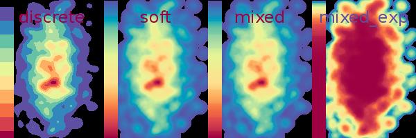 """The four variants of the default """"Spectral"""" colorscheme"""