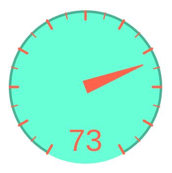 Ugly speedometer