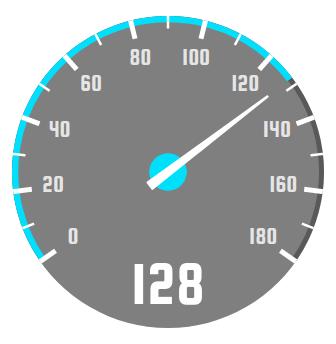 Default speedometer