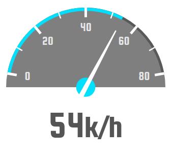 Half speedometer