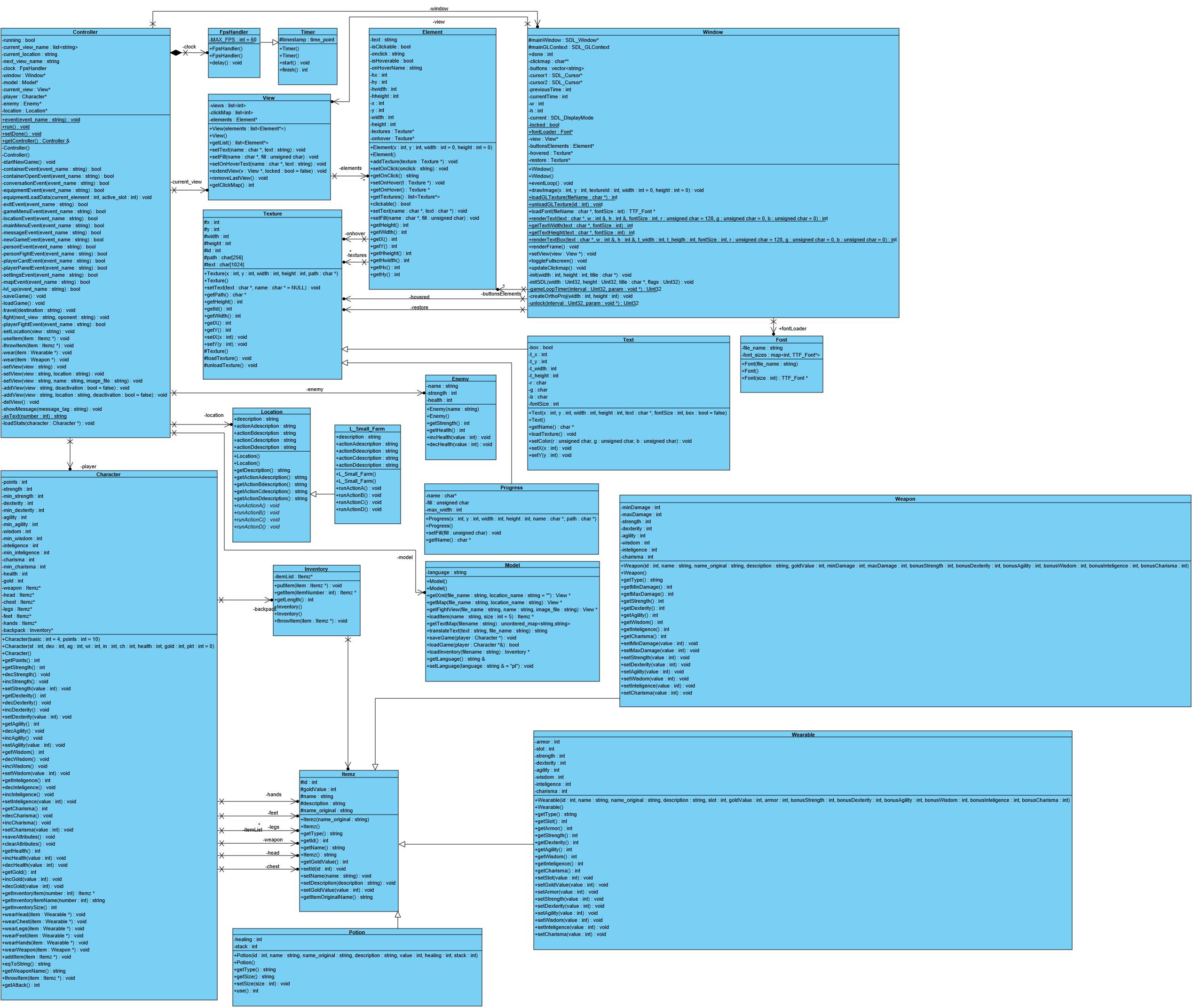 Github lucekdudekceppemimieczem diagram klas ccuart Gallery