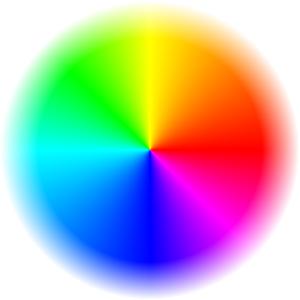 NIST color wheel