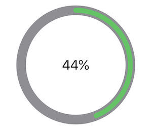 An example image of a ProgressRing view rendered with a green inner circle, a gray outer circle and at 44 percent completion.