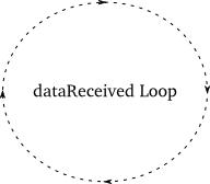 _static/p20_callback-loop.png