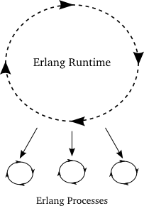 _static/p20_erlang-11.png