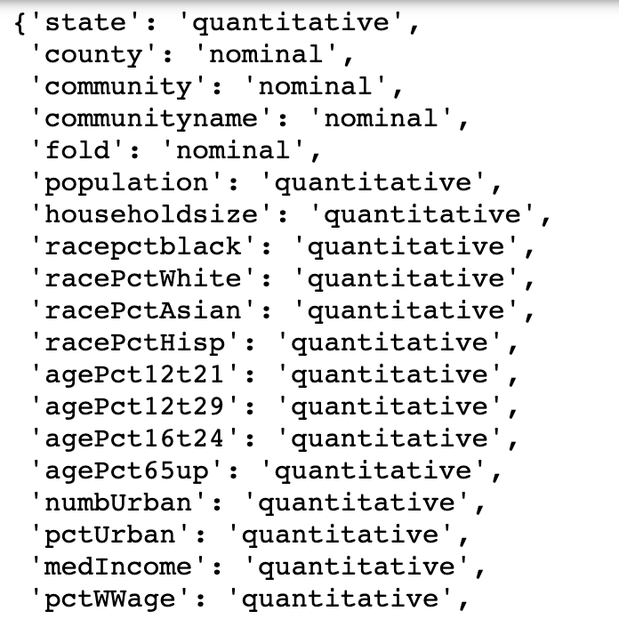 https://github.com/lux-org/lux-resources/blob/master/doc_img/datatype-6.png?raw=true