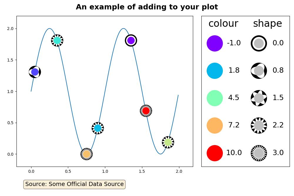 custom plot example