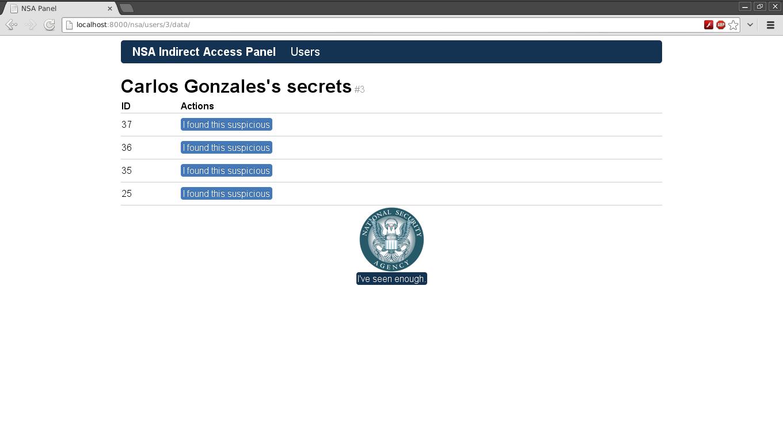 User's secrets