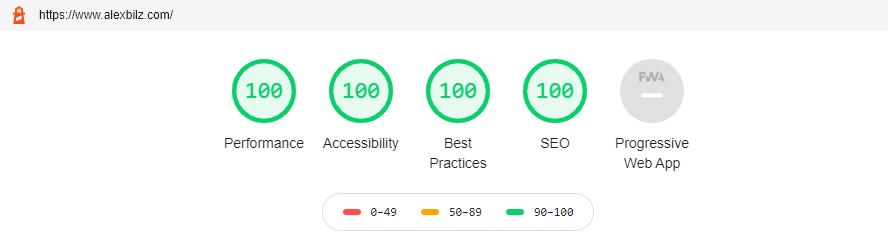 Google Lighthouse Score