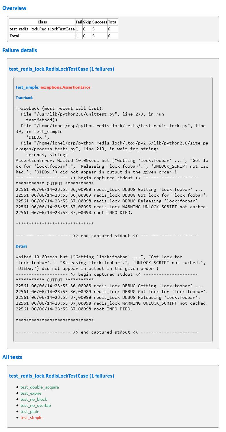 nose-html-reporting · PyPI