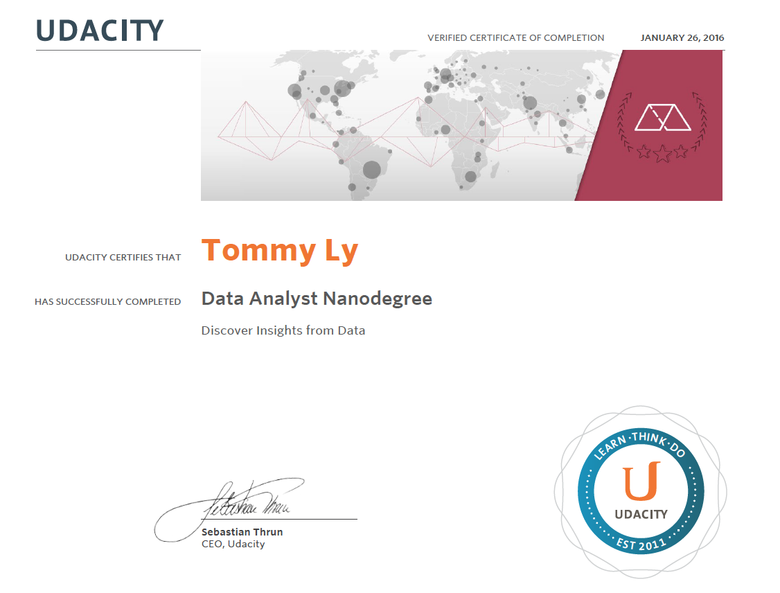 lyvinhhung udacity data analyst nanodegree first commit to about
