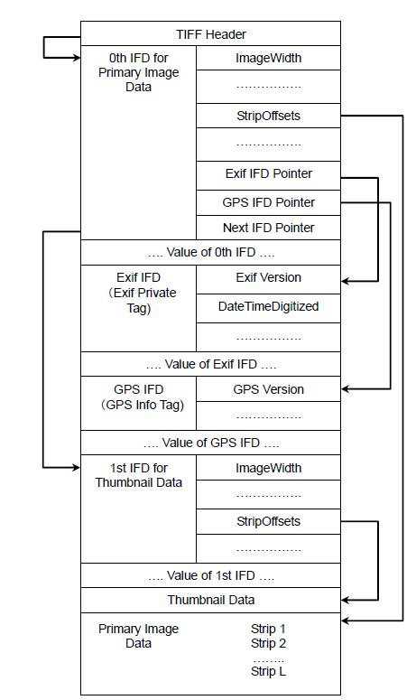 图片文件结构