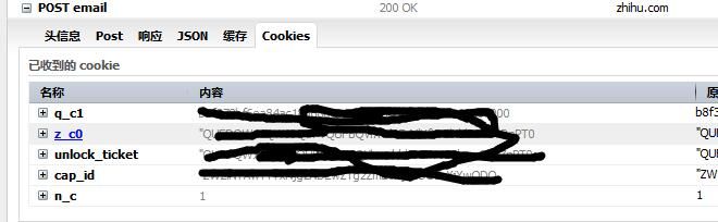 第一次 cookies