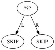 https://github.com/maaku/bips/raw/b124dc51abad9b9533c9310dfbbc6ec17bbe3984/bip-0098/skip-skip.png
