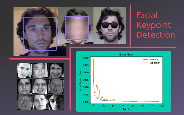 Facial Key Point Detection