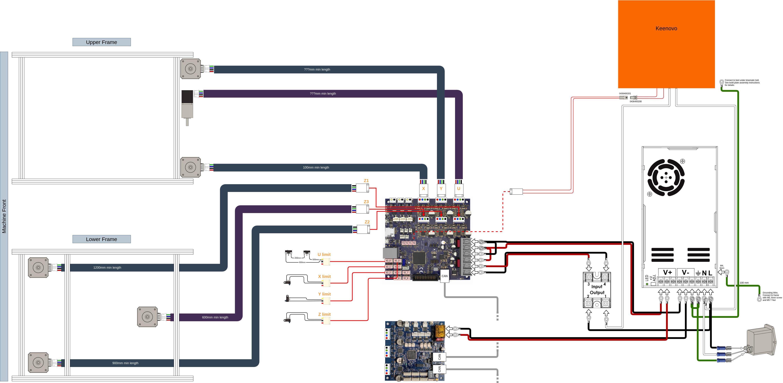 duet3_frame_wiring.png