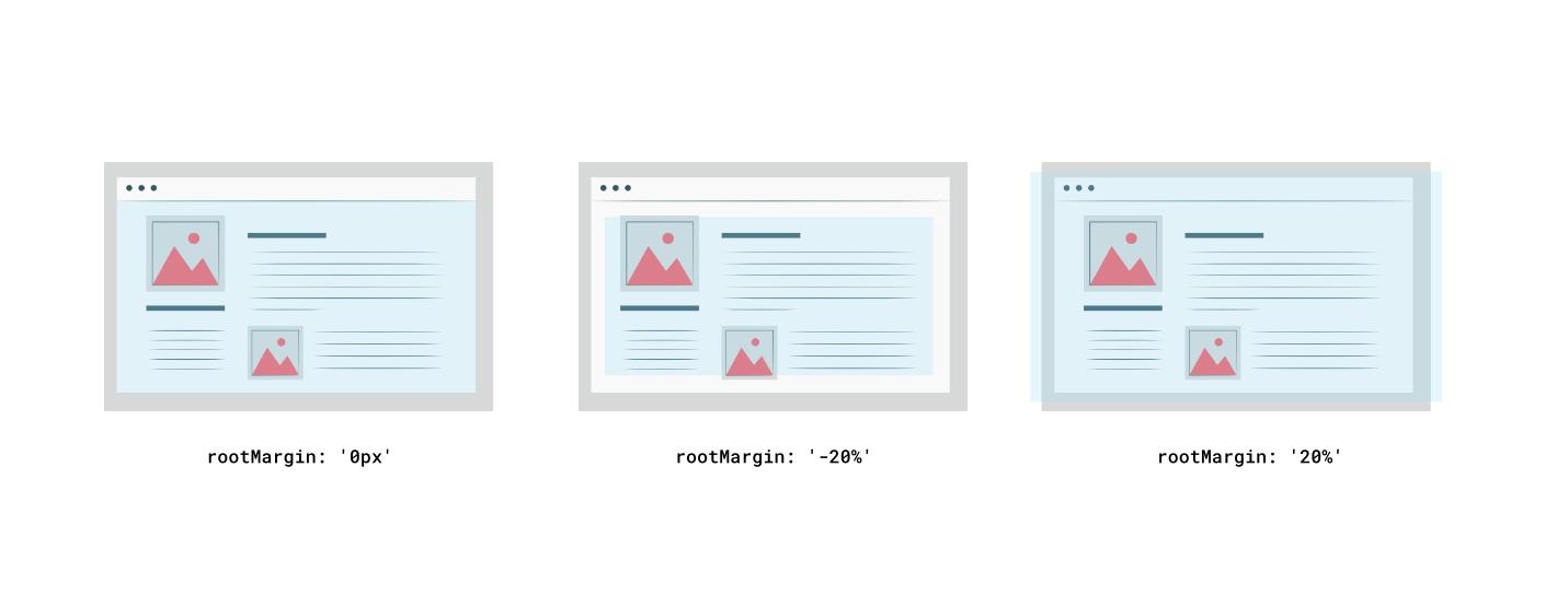 rootMargin props