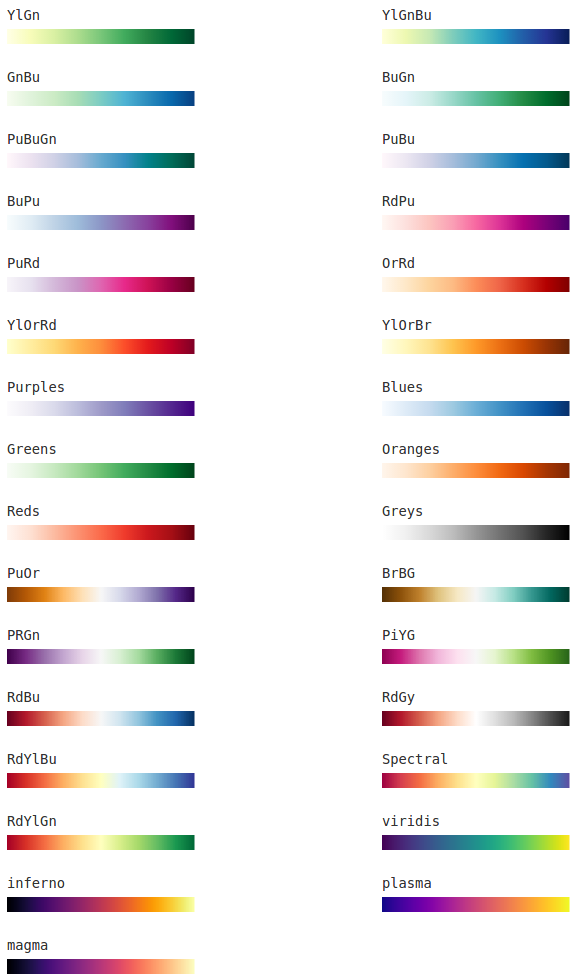 Color Ramps