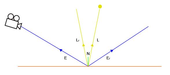 Ray-Tracing-2-reflection.jpg