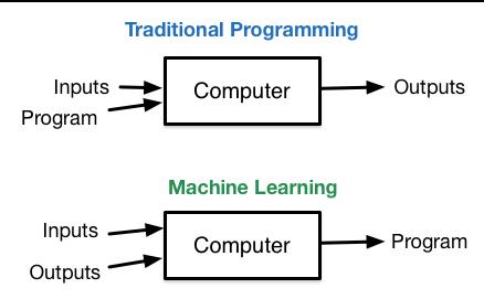 data-algorithms-book/src/main/java/org/dataalgorithms ...