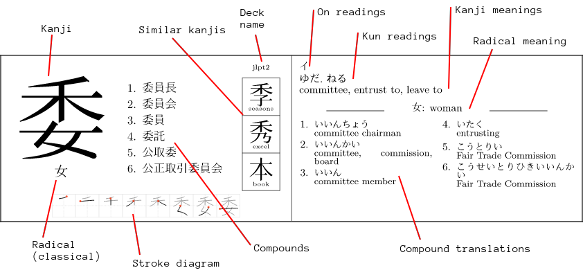 I made free, printable kanji flashcards, and open sourced