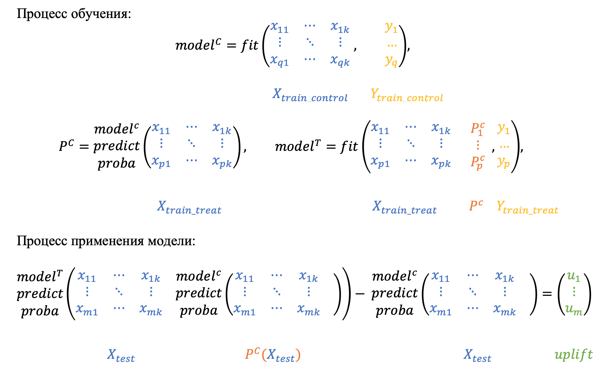 Two dependent models