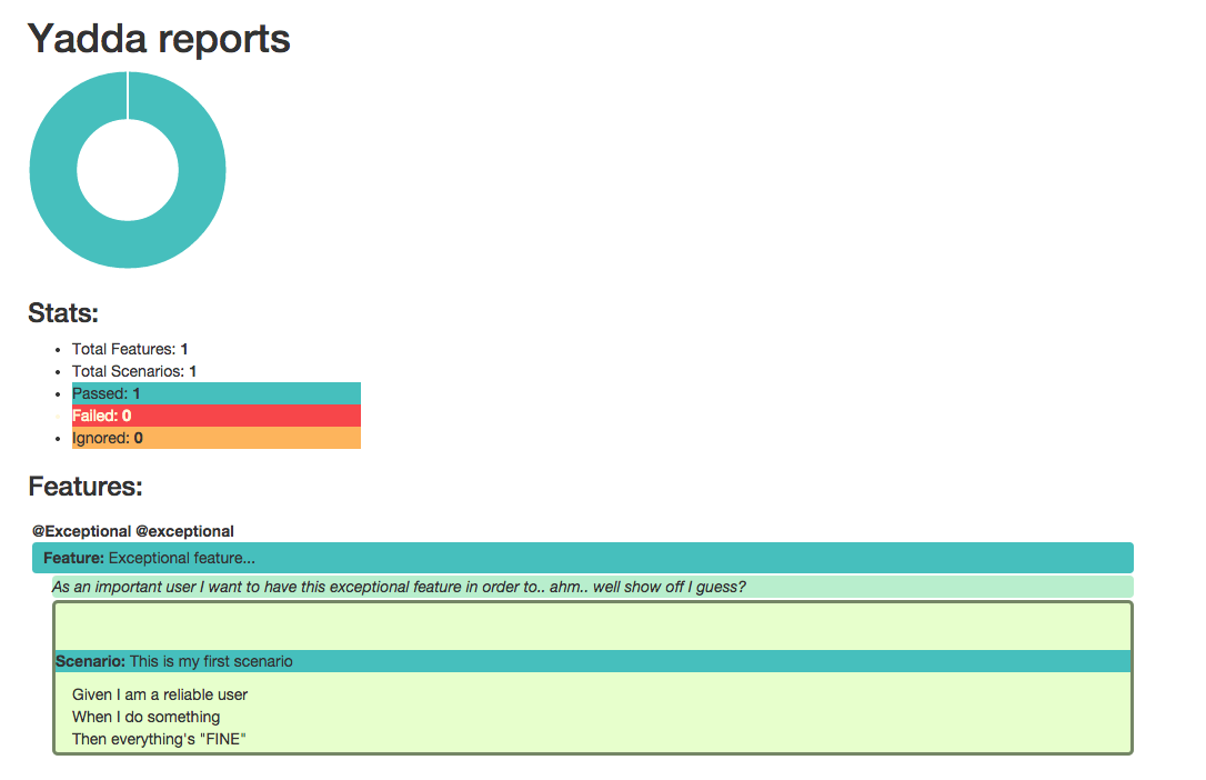 YADDA_HTML_REPORTS