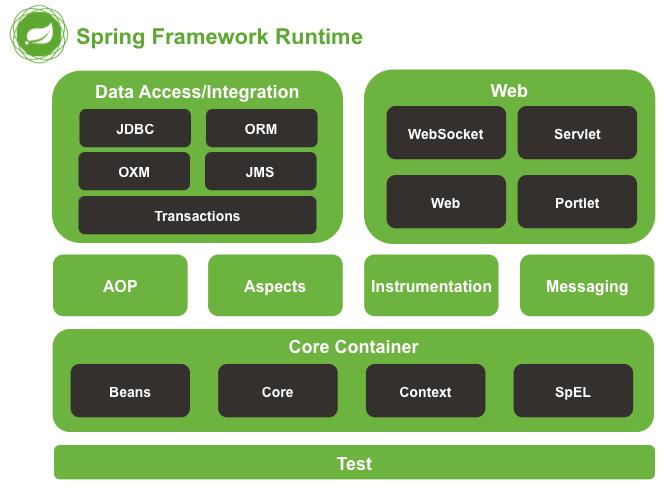 spring-framework-runtime-1b5ca940-5d08-4570-9ee4-ae3a7b81bf29-1535521476593-84548033