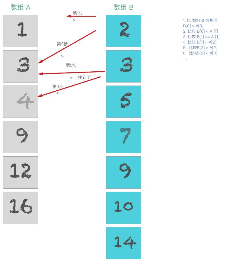 algorithm-two-array-filter=equal-elements-f95cbf1b-4660-46ca-9533-49861c4e68e5-1543473724754-44059197