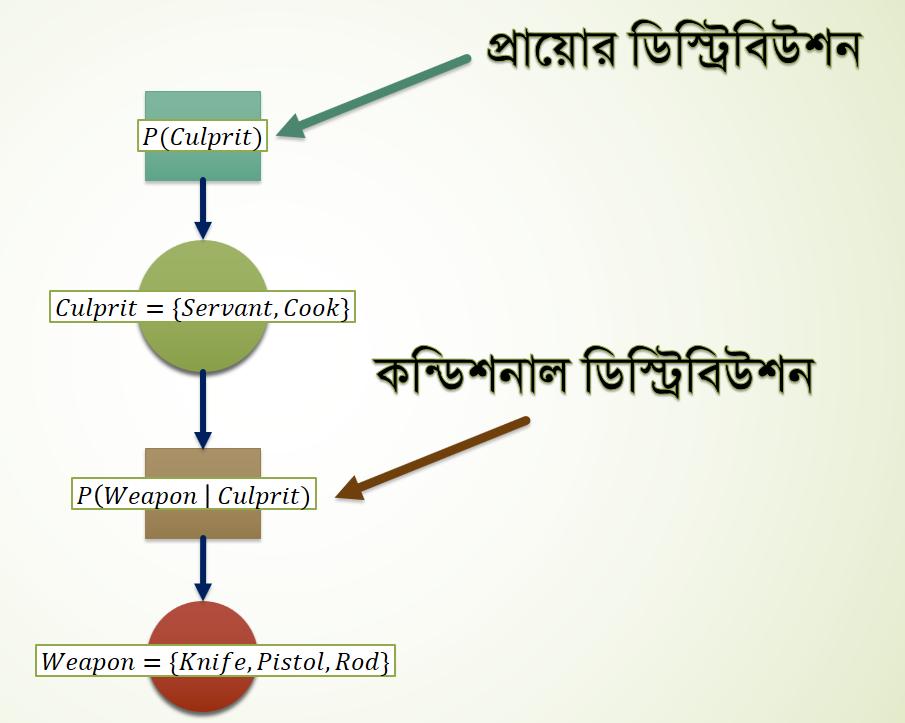 factor_graph_2