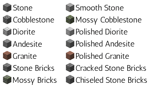 All blocks that can be used for crafting