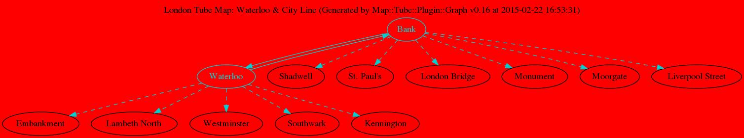 London Tube Map: Waterloo & City Line
