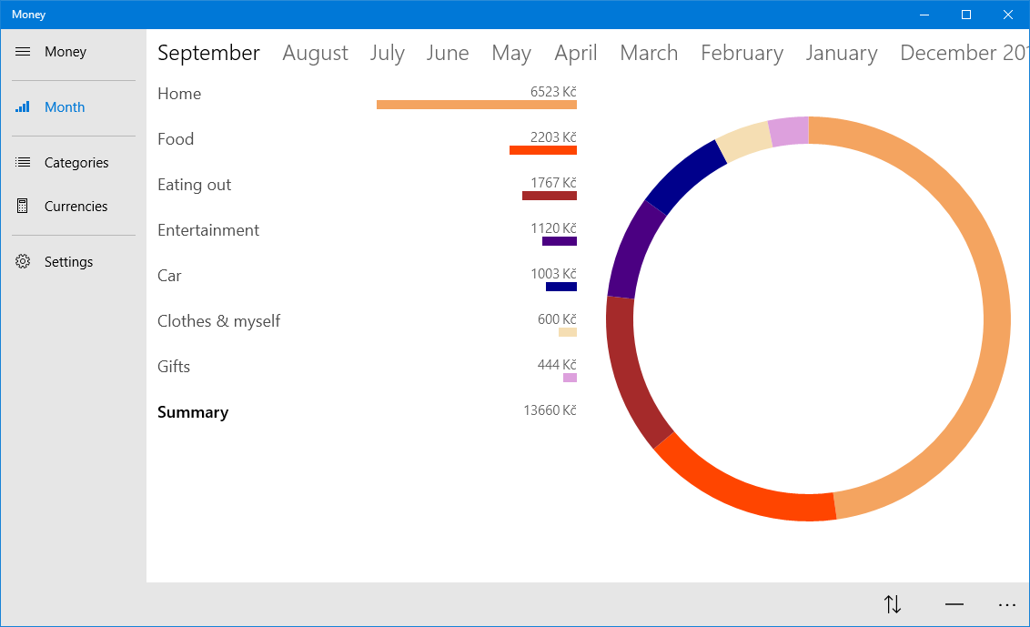 Personal Expense Manager -- UWP (and Blazor) and CQRS+ES.