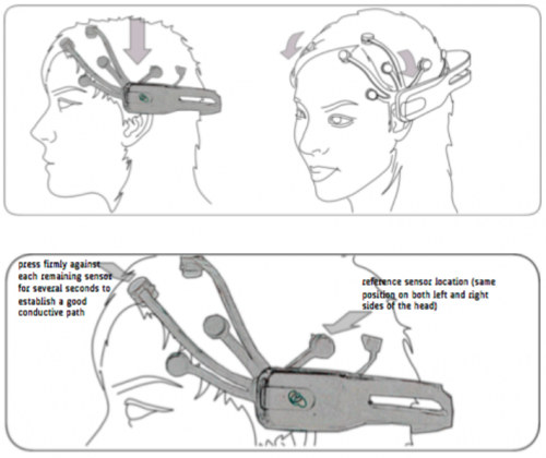 Headset instructions