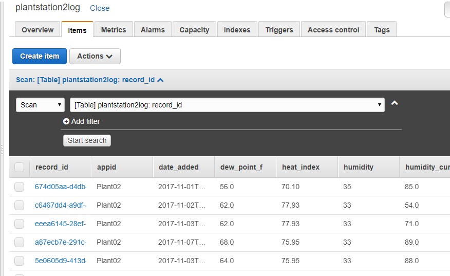 Table on DynamoDB
