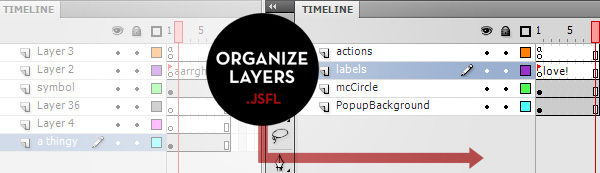 Organize layers explanation